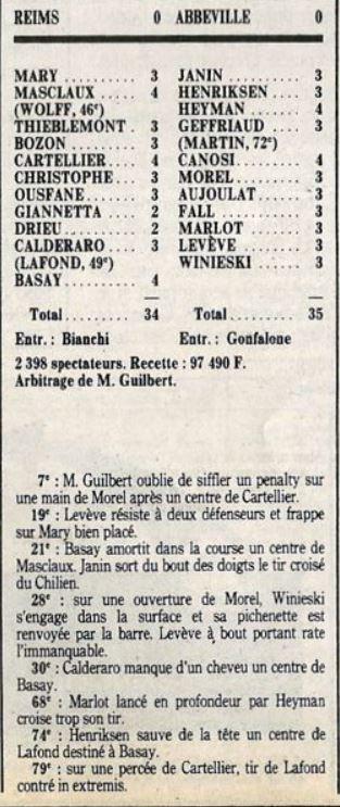 1987 D2B J32 REIMS ABBEVILLE 0-0, le 07/05/1988