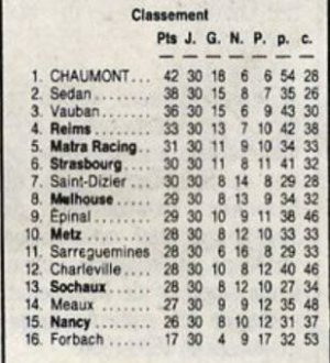 RECAPITULATIF de la saison 1988-1989