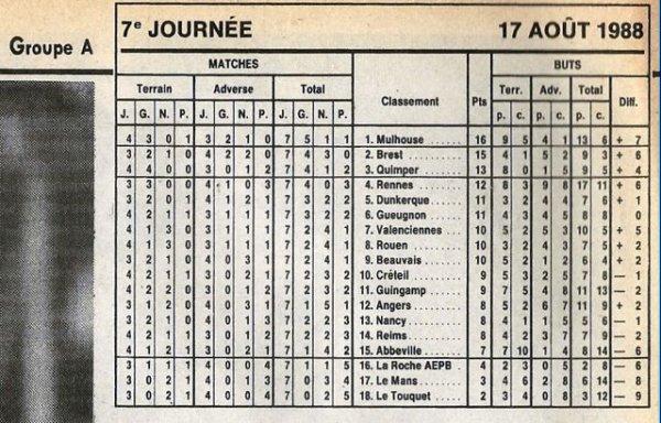 1988 D2A J07 REIMS La ROCHE sur YON 1-0, le 17/08/1988