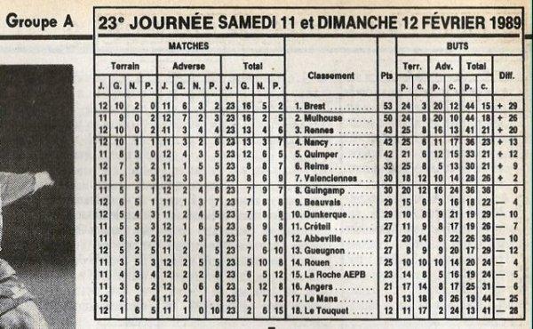 1988 D2A J23 La ROCHE sur YON REIMS 0-0, le 11/02/1989