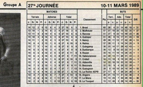 1988 D2A J27 DUNKERQUE REIMS 0-0, le 11/03/1989