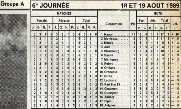 1989 D2A J06 ANNECY REIMS 0-0, le 19/08/1989