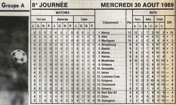 1989 D2A J08 REIMS ISTRES 0-0, le 30/08/1989