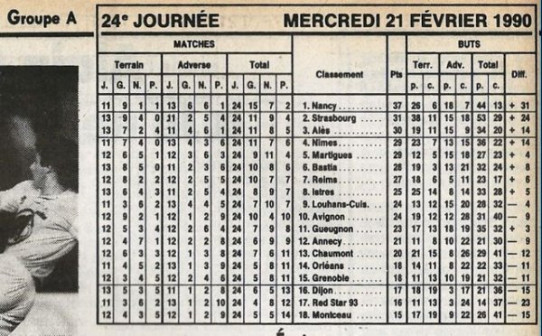 1989 D2A J24 ISTRES REIMS 0-0, le 21/02/1990