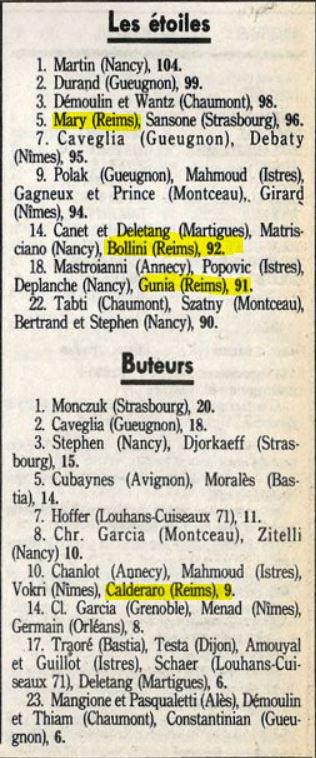 1989 D2A J25 REIMS ALES 1-1, le 25/02/1990