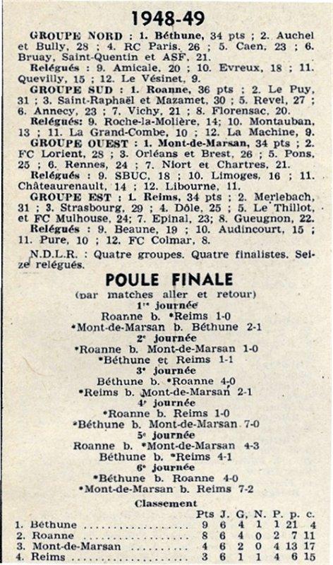 1948 CFA : Poule Finale , le 30/06/1949
