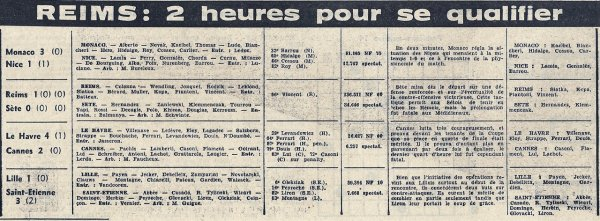 1959 CDF Quart finale REIMS SETE 1-0 (Ap) le 03/04/1960