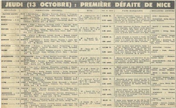 1955 D1 J08 TOULOUSE REIMS 0-2, le 13/10/1955