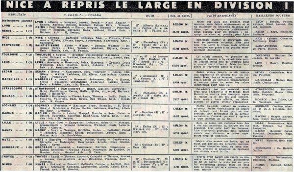 1955 D1 J18 LYON REIMS 2-1, le 18/12/1955