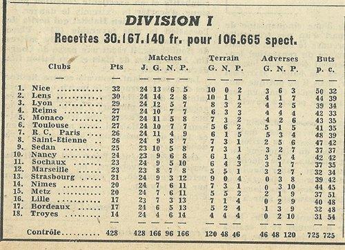 1955 D1 J24 REIMS LILLE 1-1, le 11/03/1956