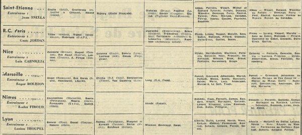 1955 D1 J00 : les forces en présence, le 03/08/1955