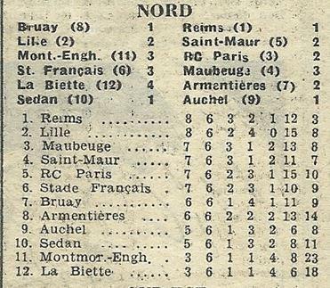 1955 CFA J06 BRUAY REIMS 1-1, le 09/10/1955