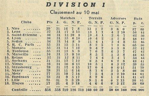 1955 D1 J31 REIMS SEDAN 1-1, le 10/05/1956