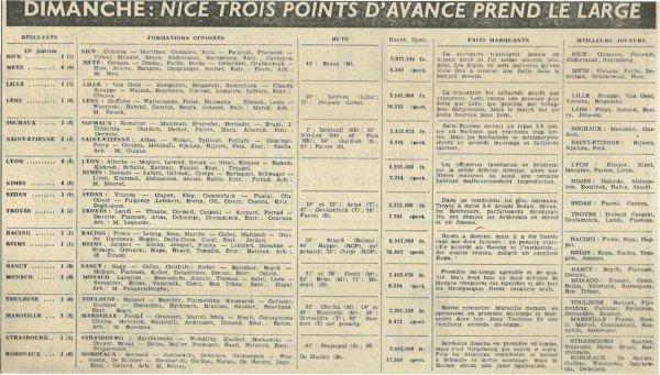 1955 D1 J32 RACING REIMS 2-1, le 13/05/1956