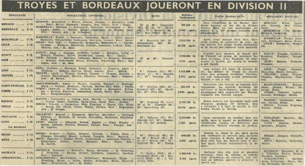 1955 D1 J34 REIMS METZ 5-2, le 03/06/1956