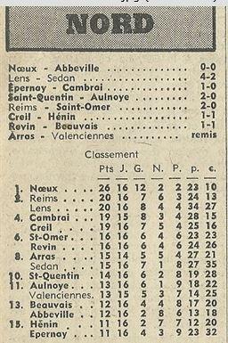 1975 D3 J16 REIMS SAINT OMER 2-0, le 25/01/1976