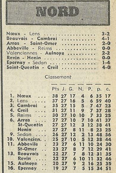 1975 D3 J27 ABBEVILLE REIMS 0-0, le 25/04/1976