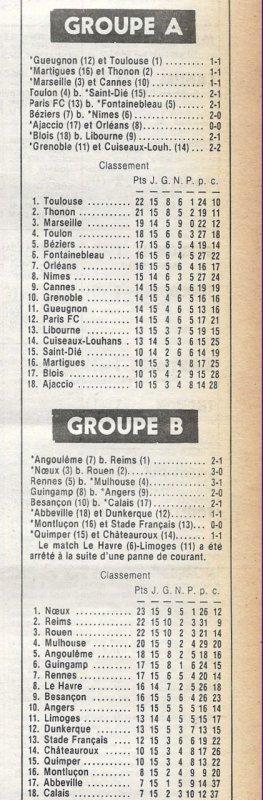 1981 D2B J15 ANGOULEME REIMS 2-1, le 31/10/1981