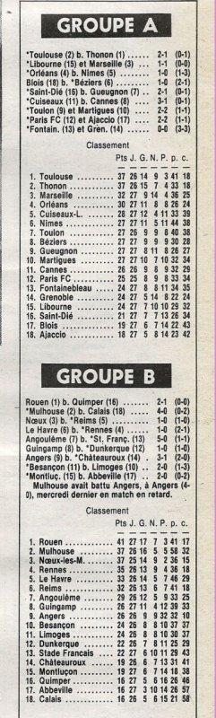1981 D2B J27 REIMS NOEUX LES MINES 0-1, le 13/03/1982