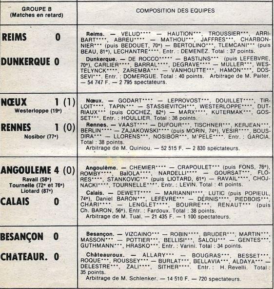 1981 D2B J22 ( joué après J29) REIMS DUNKERQUE 0-0, le 02/04/1982