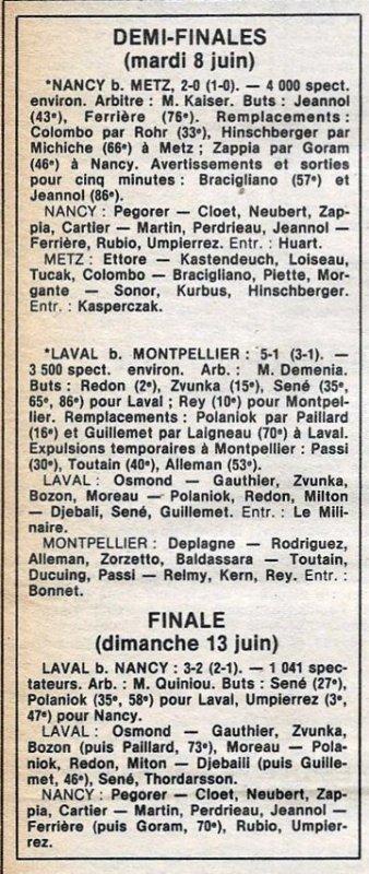 1981 Coupe d'été  : demi-finales et Finale , le 13/06/1982
