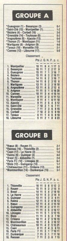 1980 D2B J11 REIMS QUIMPER 4-0, le 18/10/1980