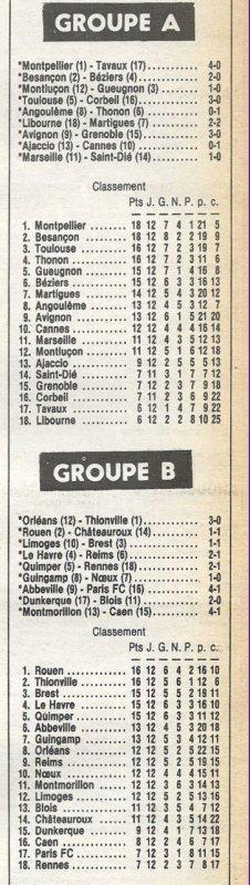 1980 D2B J12 LE HAVRE REIMS 2-1, le 25/10/1980