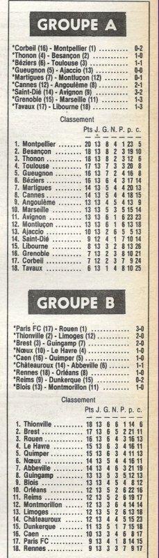 1980 D2B J13 REIMS DUNKERQUE 0-2, le 31/10/1980