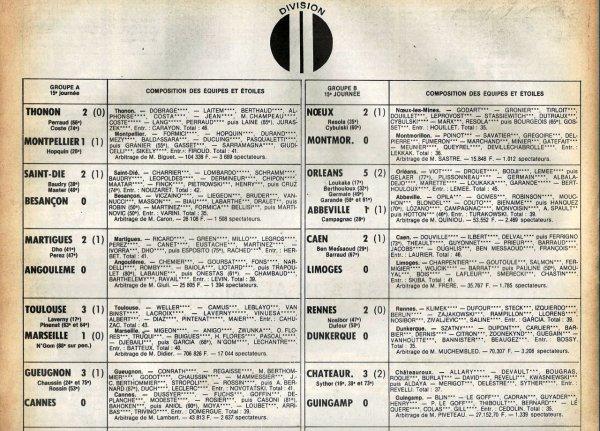 1980 D2B J15 REIMS BLOIS 4-1, le 15/11/1980