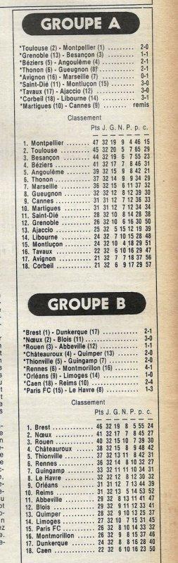 1980 D2B J16 REIMS CAEN 4-1, le 22/11/1980