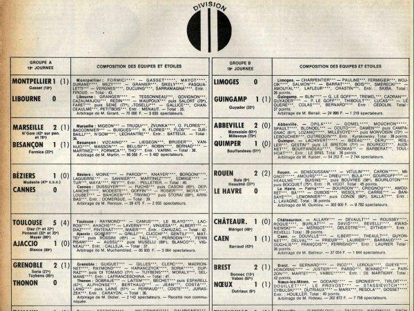 1980 D2B J19 PARIS FC REIMS 3-0, le 14/12/1980