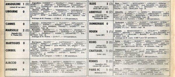 1980 D2B J20 REIMS CHATEAUROUX 2-1, le 10/01/1981