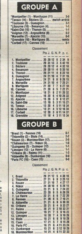 1980 D2B J21 ORLEANS REIMS 1-3, le 24/01/1981