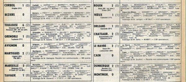 1980 D2B J27 QUIMPER REIMS 2-2, le 17/04/1981