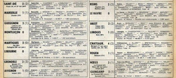1980 D2B J28 REIMS LE HAVRE 2-0 , le 27/02/1981