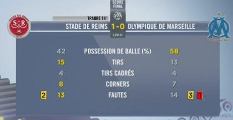 2015 Ligue 1 J02 REIMS MARSEILLE 1-0, le live, le 16/08/2015