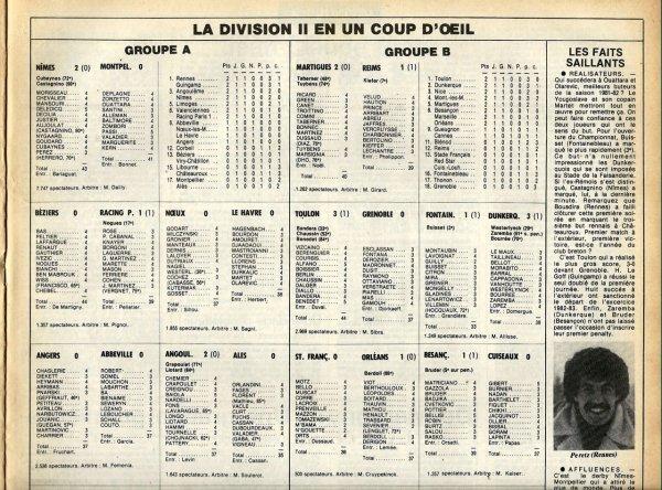 1982 D2B J01 MARTIGUES REIMS 2-1, le 31/07/1982