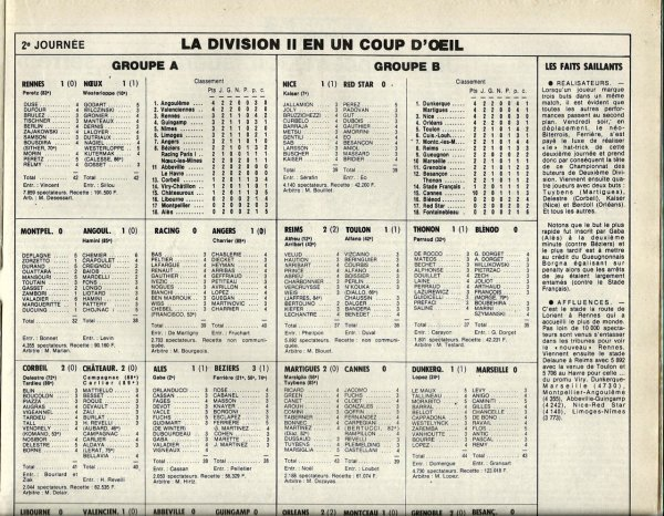 1982 D2B J02 REIMS TOULON 2-1, le 06/08/1982