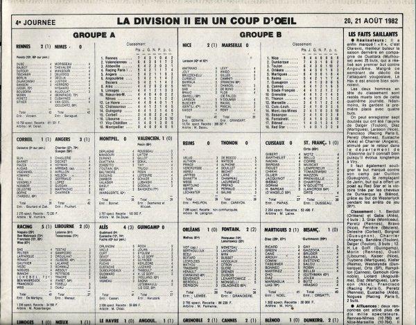 1982 D2B J04 REIMS THONON 0-0, le 21/08/1982
