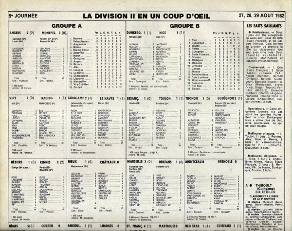 1982 D2B J05 CANNES REIMS 1-2, le 28/08/1982