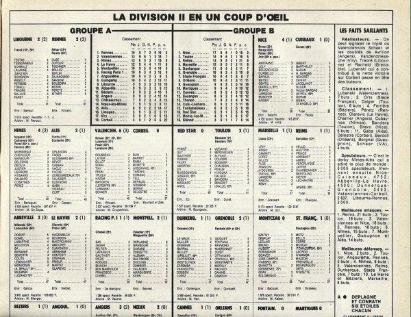1982 D2B J09 MARSEILLE REIMS 1-1, le 25/09/1982