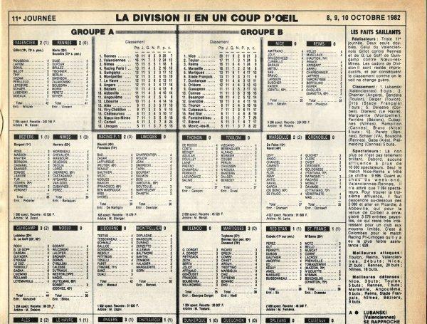 1982 D2B J11 NICE REIMS 0-0, le 08/10/1982
