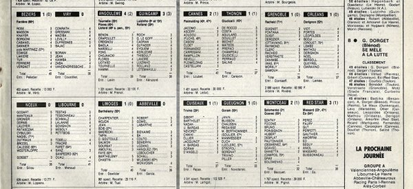 1982 D2B J12 REIMS BLENOD 3-0, le 16/10/1982