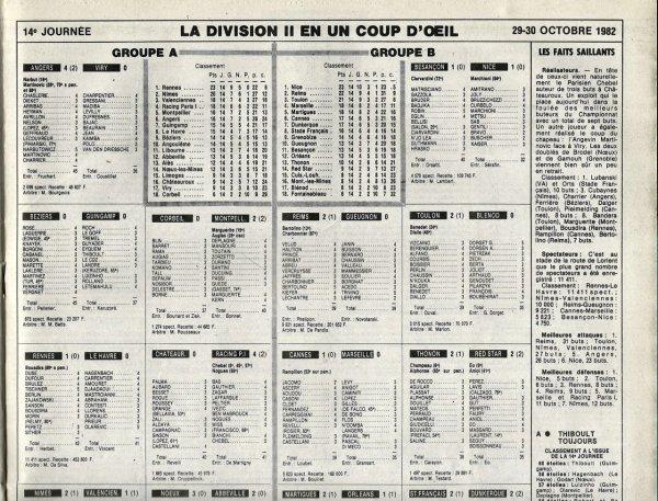 1982 D2B J14 REIMS GUEUGNON 2-0, le 29/10/1982