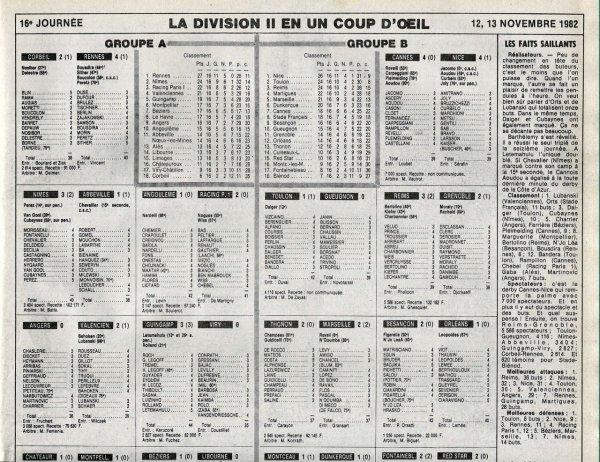 1982 D2B J16 REIMS GRENOBLE 3-2, le 13/11/1982
