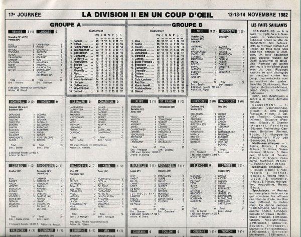 1982 D2B J17 REIMS STADE FRANCAIS 3-1, le 20/11/1982