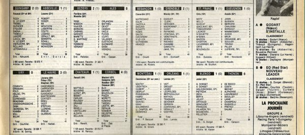 1982 D2B J18 TOULON REIMS 1-2, le 26/11/1982