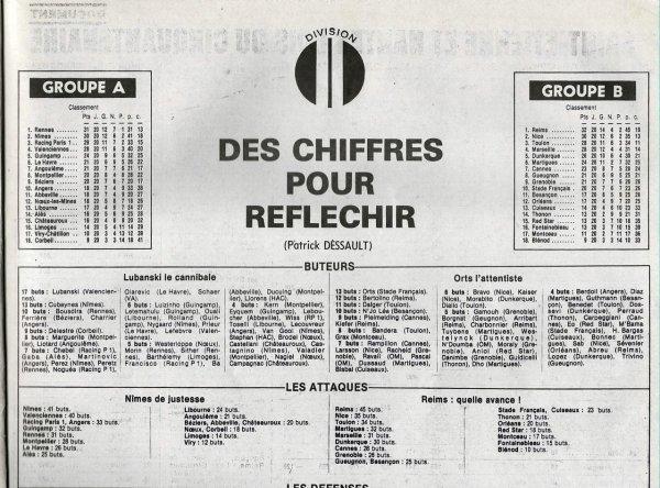 1982 D2 : BILAN à la TRÊVE des 2 groupes, le 31/12/1982