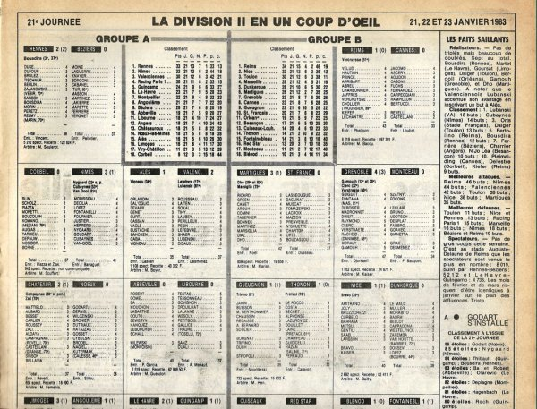1982 D2B J21 REIMS CANNES 1-0, le 21/01/1983
