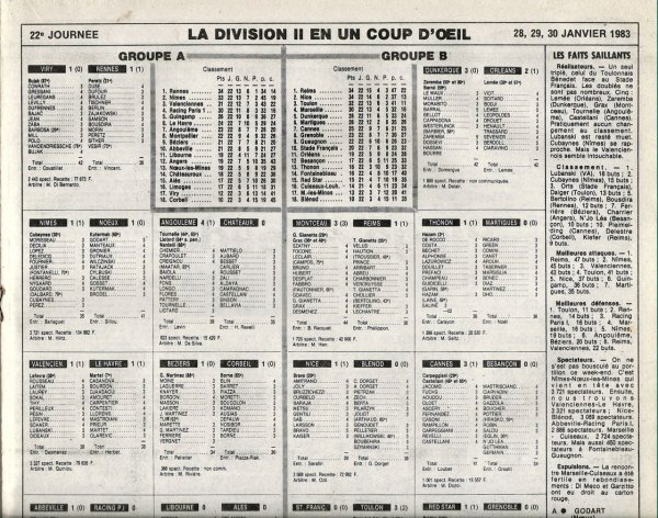 1982 D2B J22 MONTCEAU REIMS 3-1, le 29/01/1983